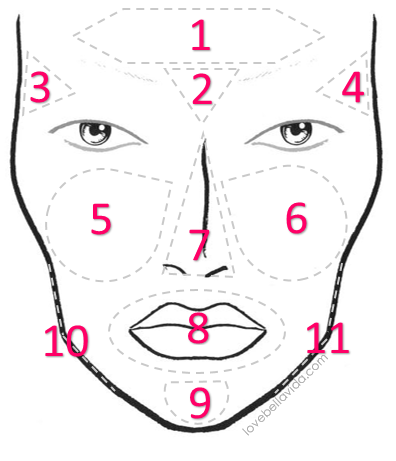 acnefacemap